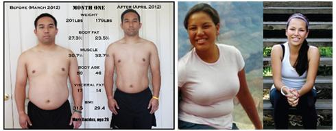 Thực phẩm chức năng ReDesign Weight Management Package Nuskin giảm cân