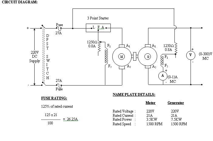 OPEN CIRCUIT CHARACTERISTICS OF SEPARATELY EXCITED DC SHUNT - Circuit diagram dc generator