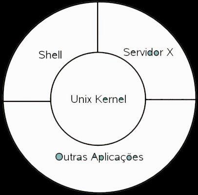 unix adalah unix adalah nama sebuah unix adalah sistem operasi yang berbasis unix adalah sistem operasi berbasis unix adalah sistem operasi yang berbasiskan unix adalah sebuah sistem operasi komputer yang dikembangkan oleh unix shell adalah kelebihan unix adalah unix like adalah linux unix adalah server unix adalah contoh dari server server unix adalah sejarah unix adalah keluarga unix adalah bahasa unix adalah unix administrator adalah unix dan linux adalah unix finger exploits adalah utilitas dalam unix adalah shell pada unix adalah