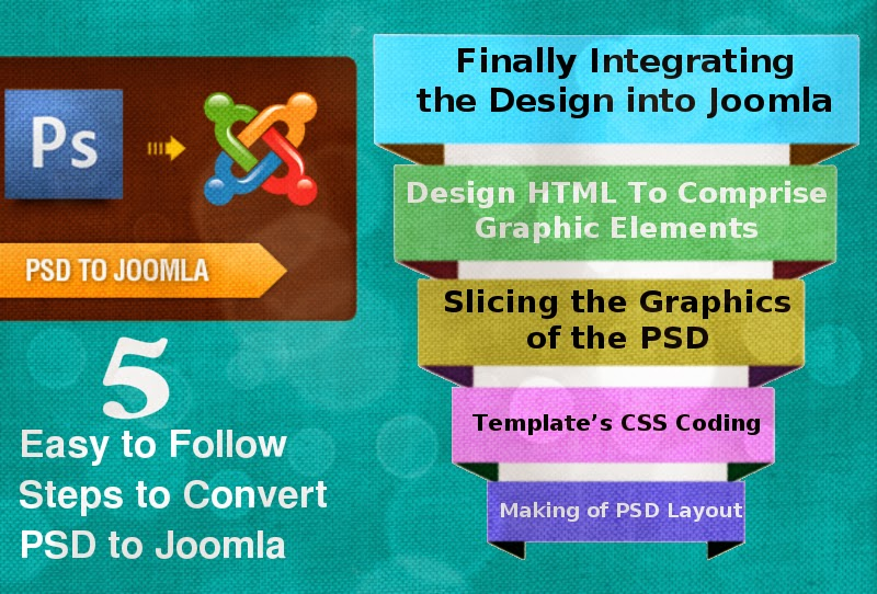 PSD To Joomla Steps