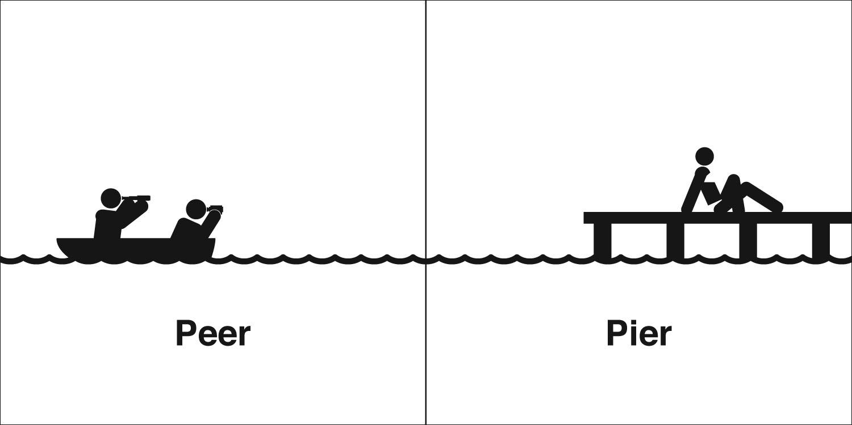 Homophones, Weakly: Peer & Pier