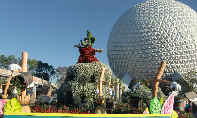 Disney World Vacations All Inclusive Disney World Vacations