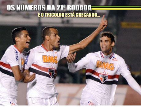 Os Números da 21ª rodada do Brasileirão