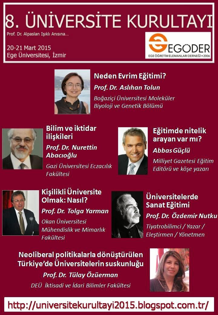 8. Üniversite Kurultayı Çağrılı Konuşmacılar Posteri
