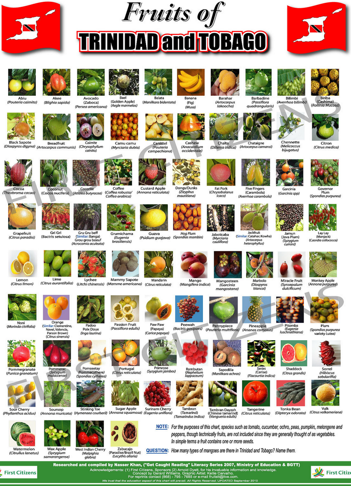 list of all fruits smelly fruit