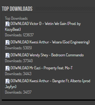 Top Downloads On Kumasinaija