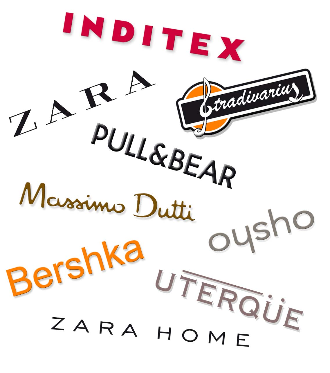 inditex group This timeline shows the number of stores of the inditex group worldwide from 2010 to 2016 in 2016, the inditex group operated 7,292 stores worldwide.