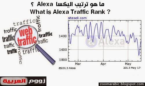 ما هو ترتيب اليكسا Alexa ؟ - ? What is Alexa Traffic Rank