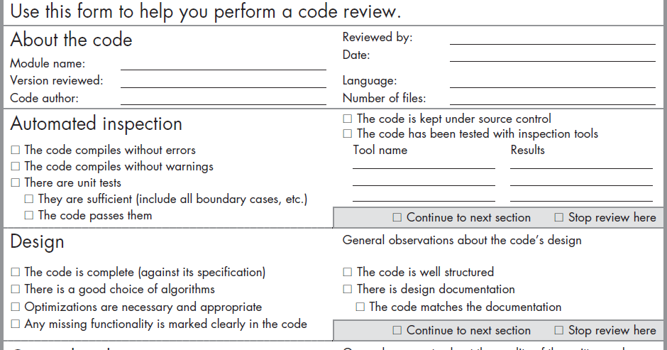 A note on code reviews | Zen and Art of Programming