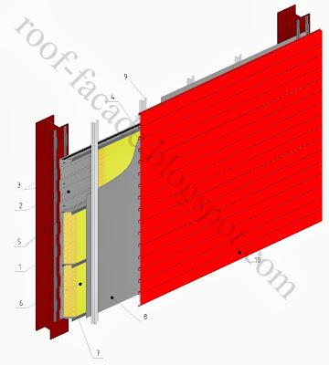 наборная панель с отделкой панелями