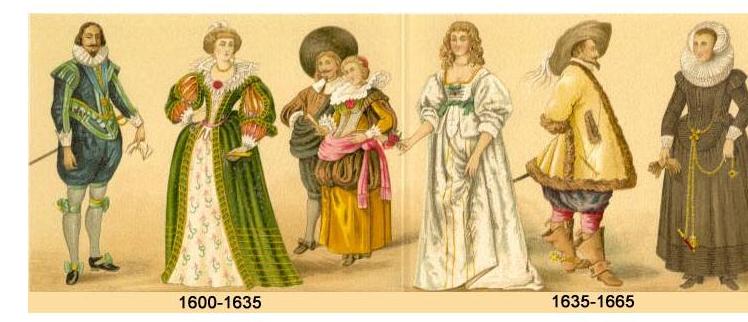 Neo Classical Era Women S Fashion