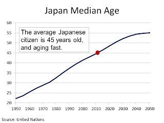 Japan+Median+Age.JPG