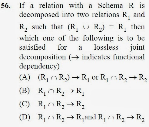 2012 December UGC NET in Computer Science and Applications, Paper III, Question 56