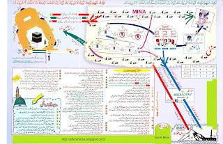 hajj guide book in urdu pdf