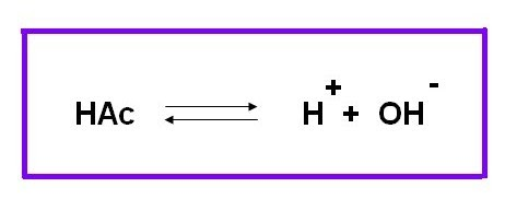 chemistry 151 weak acid titration