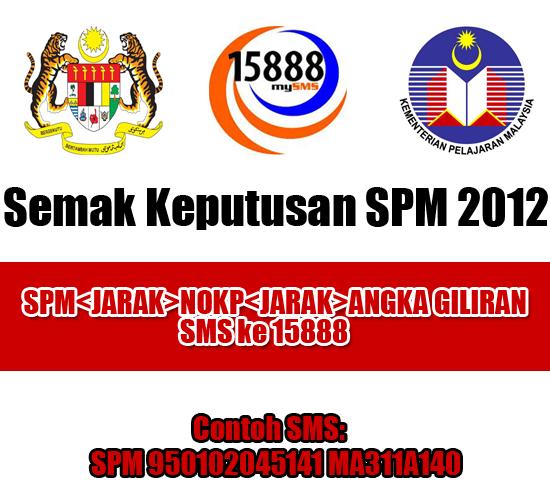 Kisah Dina Hazim Mak Ambil Keputusan Spm 2012