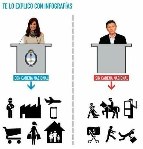 EL CAMBIO, EXPLICADO PARA NIÑOS