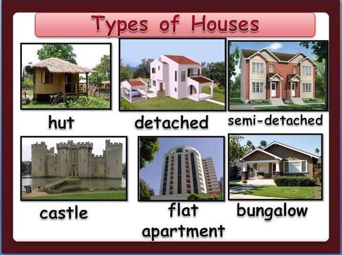 English spot types of houses video for Different kinds of houses