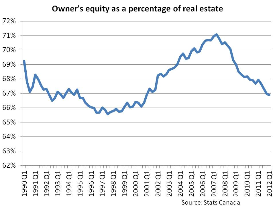 owners equity paper