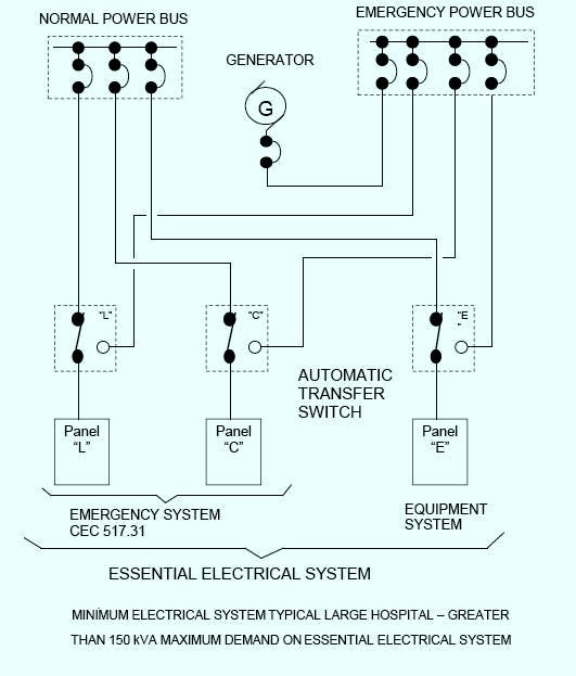 the electrical distribution systems for hospitals part two rh electrical knowhow com Automotive Wiring Diagrams PDF Toyota Electrical Wiring Diagram