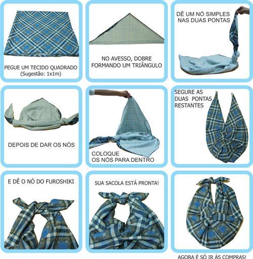 Bolsa Em Tecido Moldes : Molde de bolsas em tecido passo a coisas pra ver