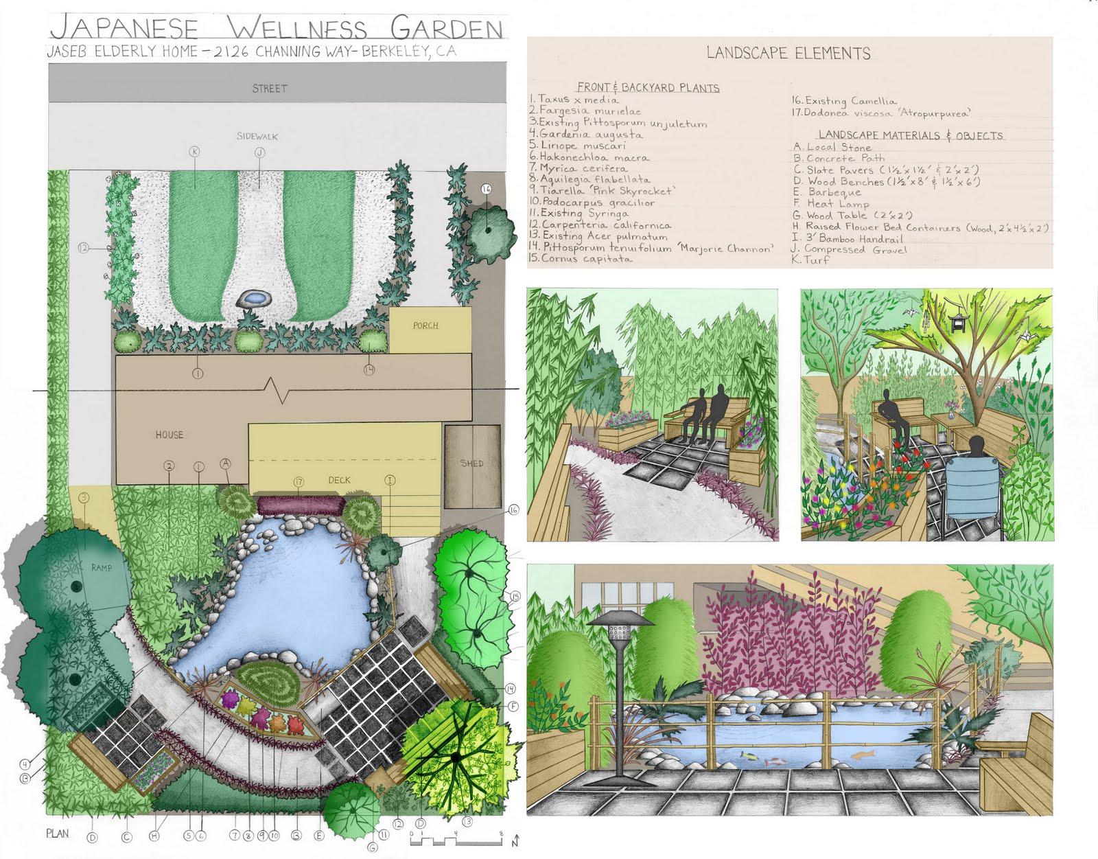 Growing with care for Nursing home garden design