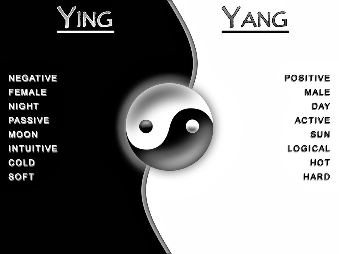 Sabes cuidarte yin y yang los rganos y las emociones for Yin yang raumgestaltung