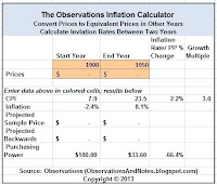 Calculate inflation rates, & convert dollars/prices between any 2 years
