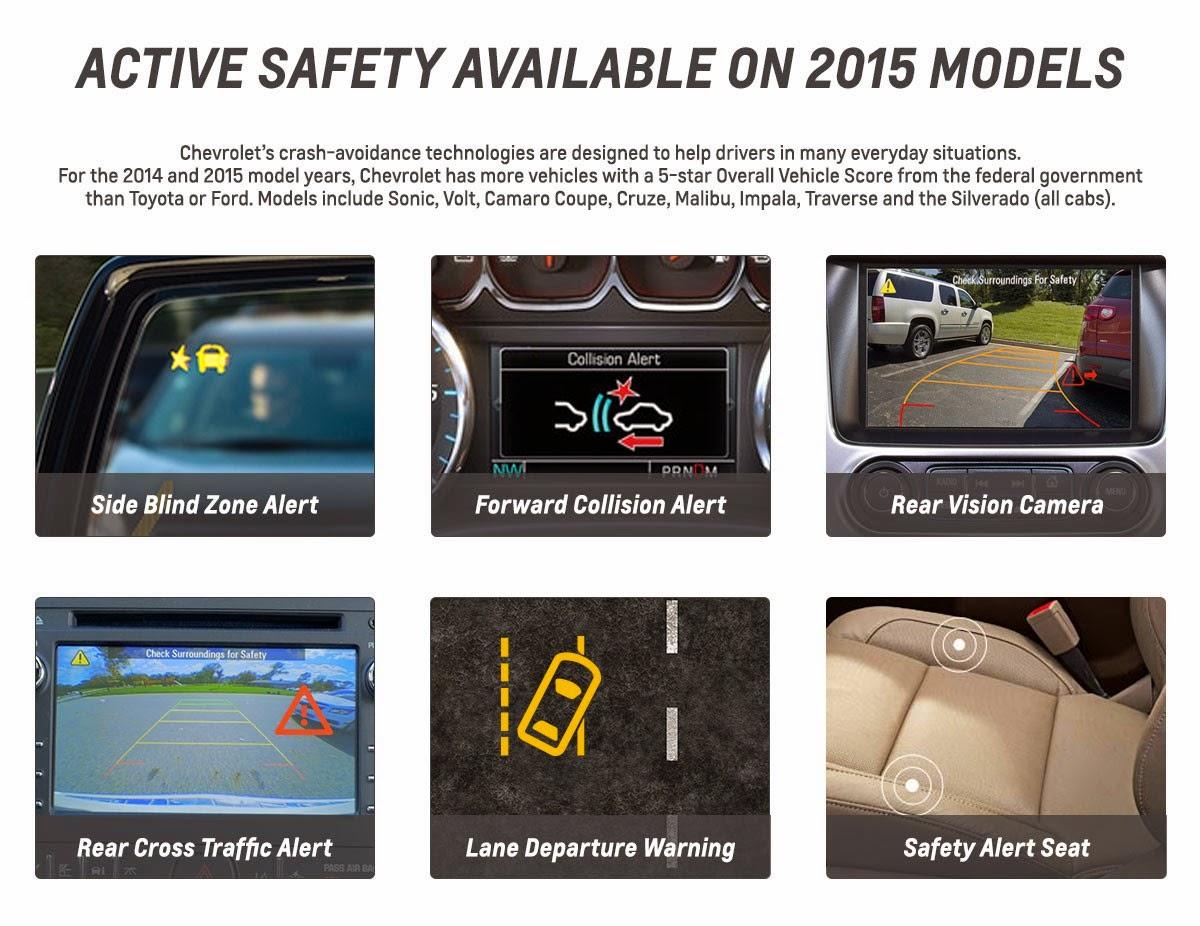 2015 Chevrolet Vehicle Crash Avoidance Technologies
