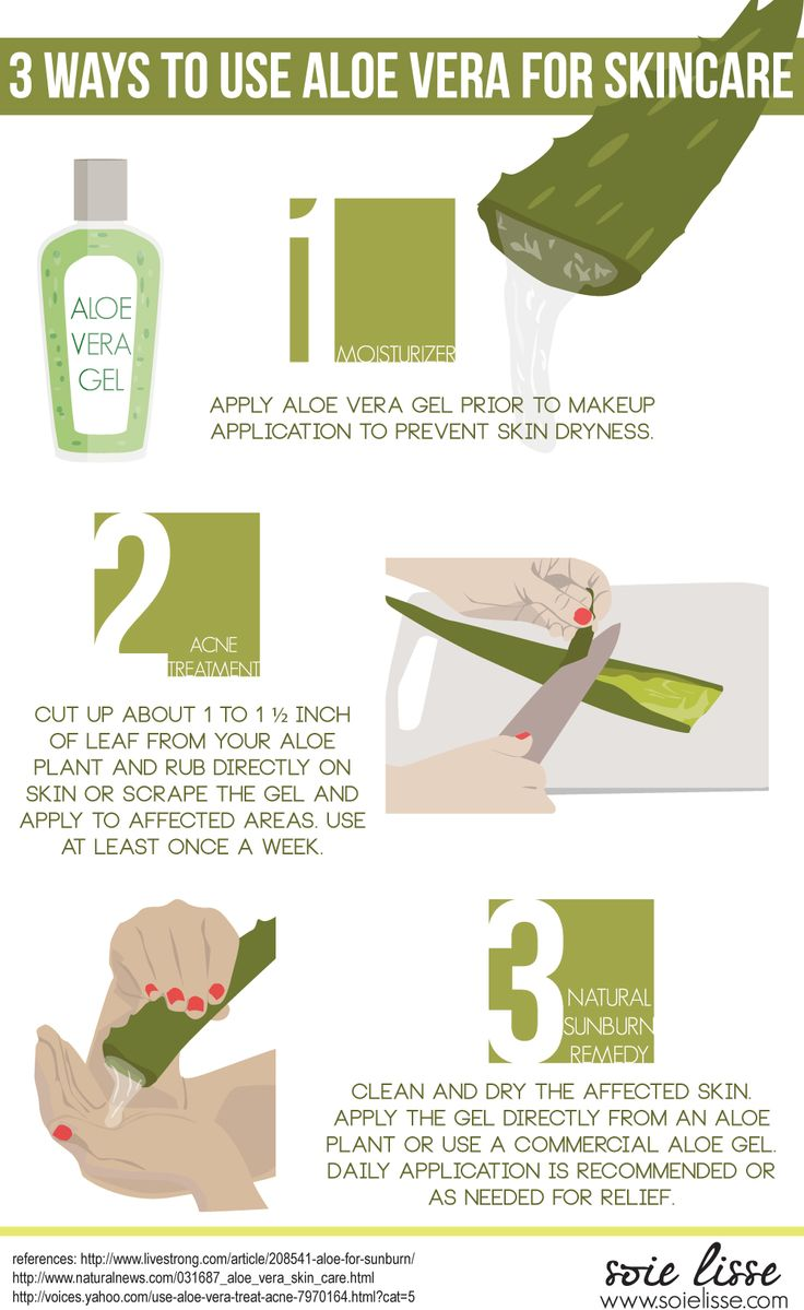 Skinny a beauty infographic aloe vera for skincare