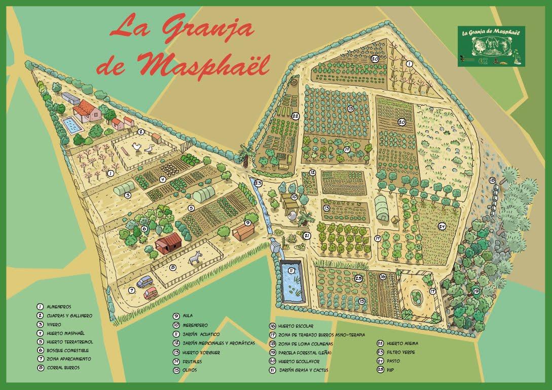 La granja de Masphaël