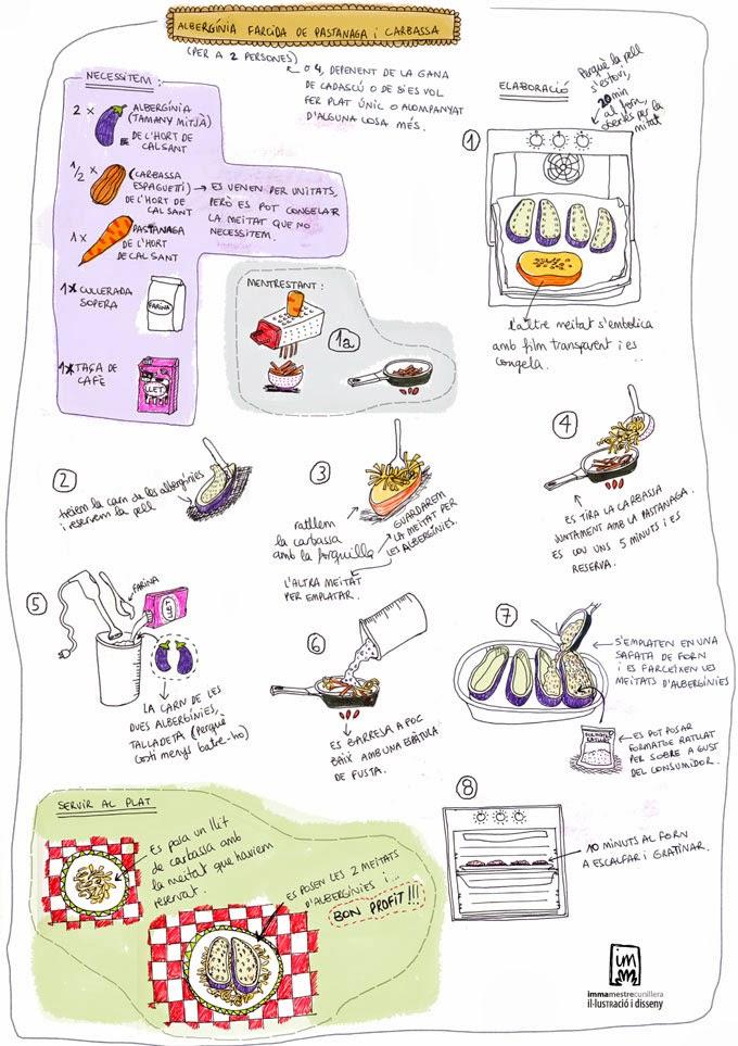 recepta d'albergínia farcida