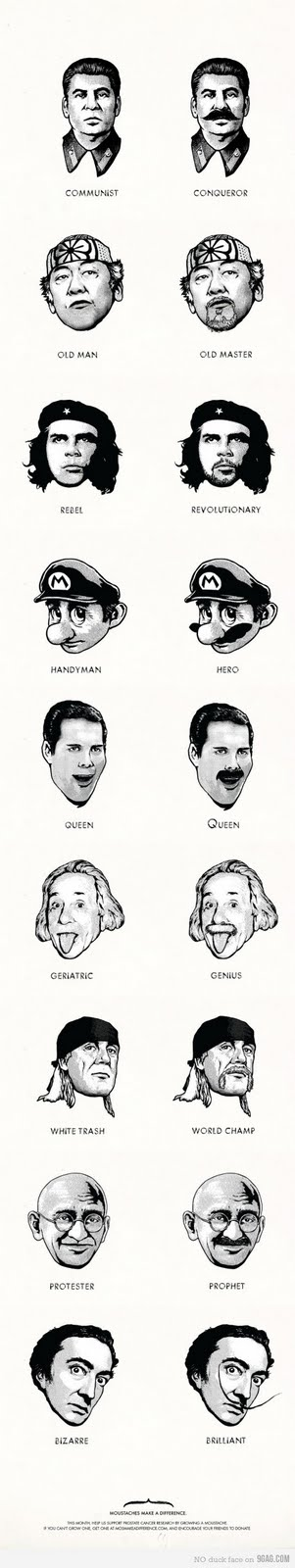 The Power of Mustache