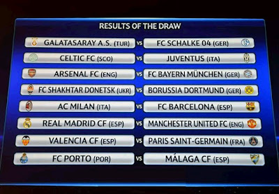 Last 16 Round Draw. Champions League 2012-2013