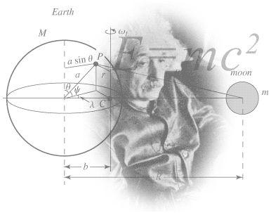 Termodinamica y optica