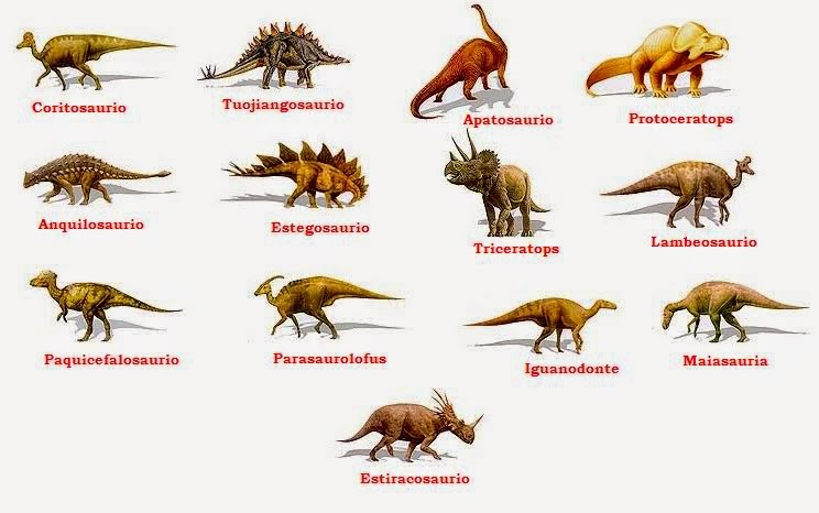 clases de dinosaurios carnivoros clases de dinosaurios dino clipart for cake dino clip art for kids