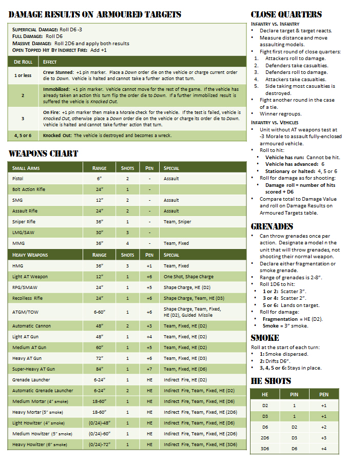 bolt action game rules pdf