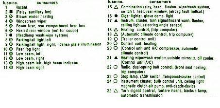 Fuse+Box+Diagram+Mercedes+Benz+300SE+1991+legend W Front Fuse Box Diagram on w210 fuse diagram, sprinter fuse diagram, w204 fuse diagram, mercedes c300 fuse diagram, 2009 c300 fuse diagram, 2004 clk fuse diagram, mercedes s430 fuse diagram, mercedes benz fuse diagram, w207 fuse diagram, porsche 997 fuse diagram, 2008 bmw x5 fuse diagram, 2006 mercedes s500 fuse diagram, w164 fuse diagram, w124 fuse diagram, mercedes c230 kompressor fuse diagram, w108 fuse diagram, fuse box diagram, 2000 s430 fuse diagram, w123 fuse diagram, w212 fuse diagram,