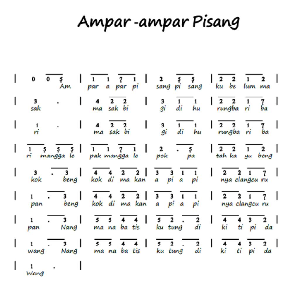 Notasi Angka Piano PIanika Ampar Ampar Pisang Lagu Daerah Kalimantan Selatan