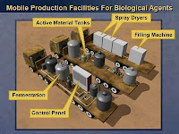 Colin Powell's UN presentation slide showing alleged mobile production facility for biological weapons. (Subequently shown to be an incorrect allegation.)