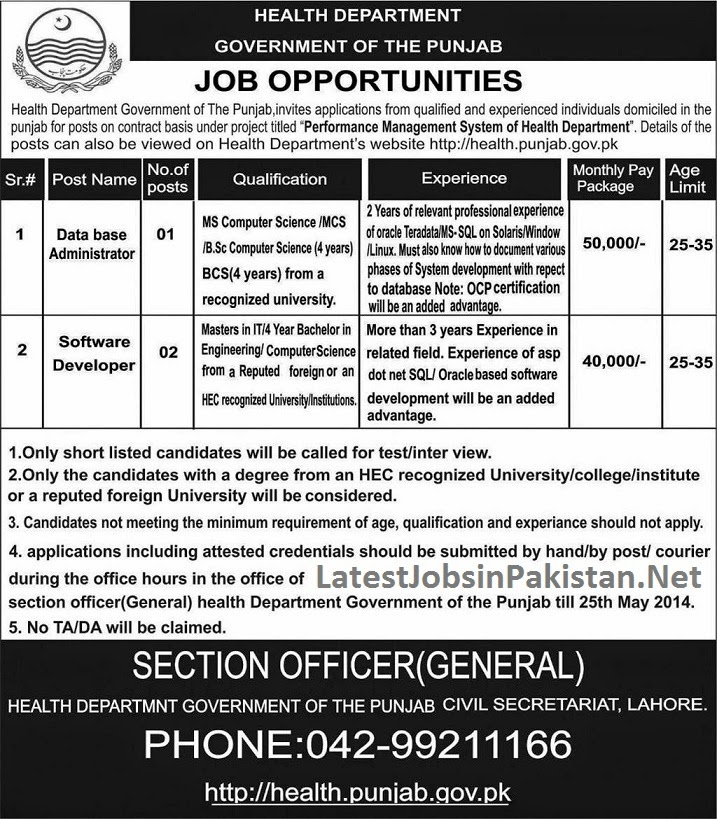 Latest Govt Jobs in Health Department Government of Punjab
