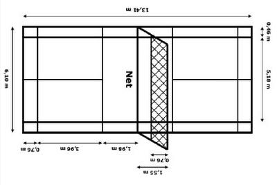 Ukuran Lapangan Bulu Tangkis