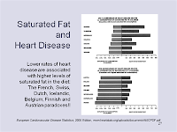 Study Questions Fat and Heart Disease Link
