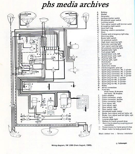 1965 Volkswagen Wiring Diagramsrhemailcanvasbr: 1971 Volkswagen Wiring Diagram At Gmaili.net