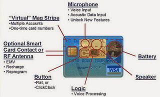 http://3.bp.blogspot.com/-77YQeuTWTJQ/UsEwKB1x6_I/AAAAAAACTHU/_Qbjb30hdjc/s400/beep-card.jpg