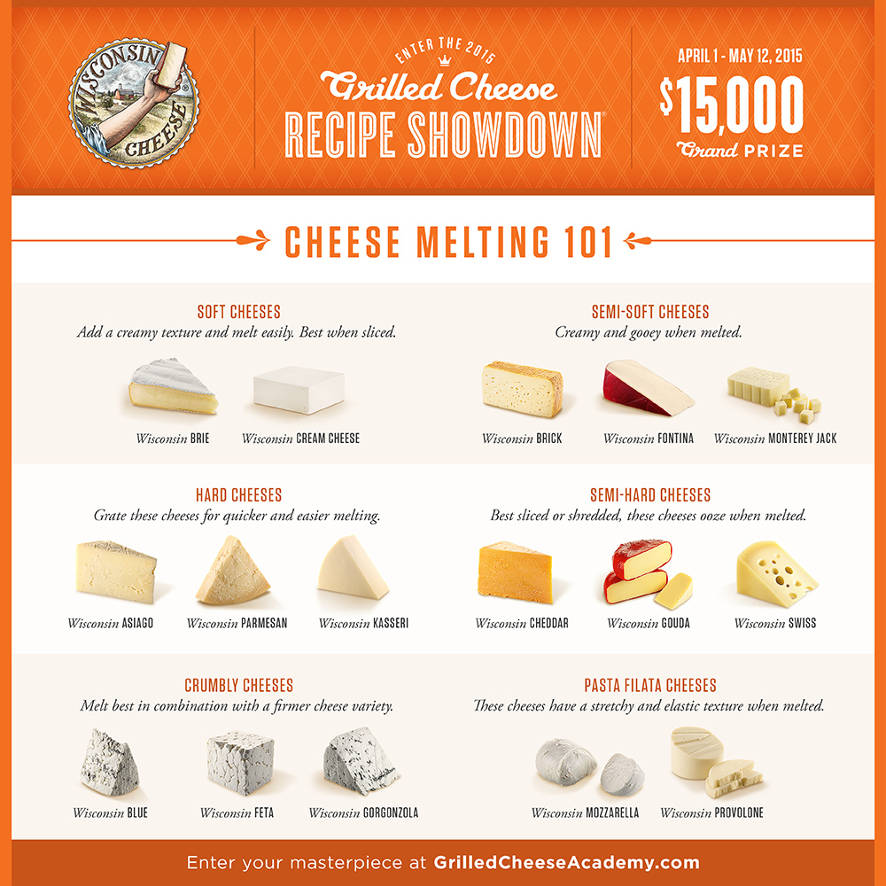 Ultimate Guide To Making Perfect Grilled Cheese - and a chance to win up to $15,000 in prizes from the Grilled Cheese Academy!