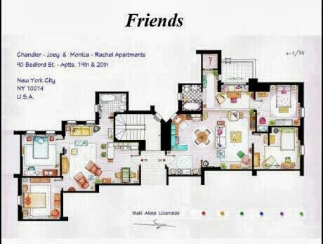 Plano de los apartamentos de Joey-Chandler y Monica-Rachel. Friends. Planos de apartamentos de series de televisión