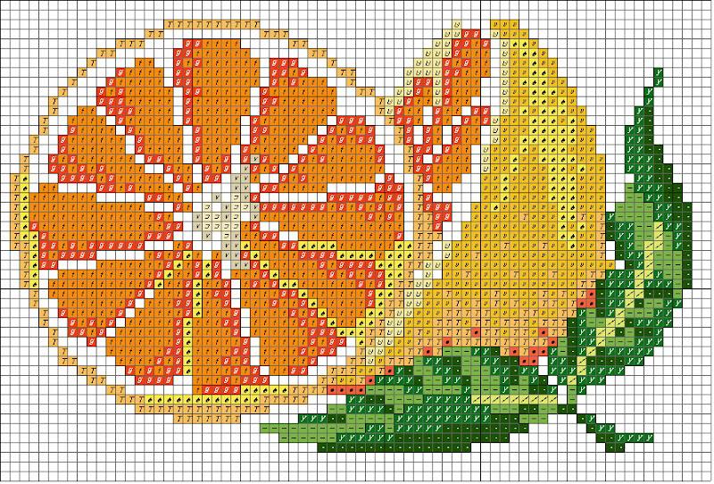 Ponto cruz frutas gr ficos ponto cruz parte 3 for Esquemas punto de cruz cocina