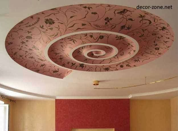 Ceiling Wallpaper Ideas Designs And Installation Tips