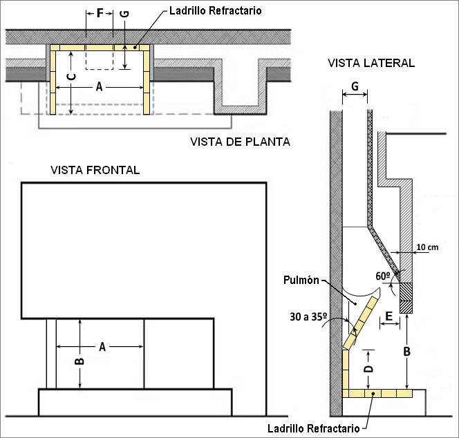 Medidas de chimeneas airea condicionado - Medidas de chimeneas de obra ...